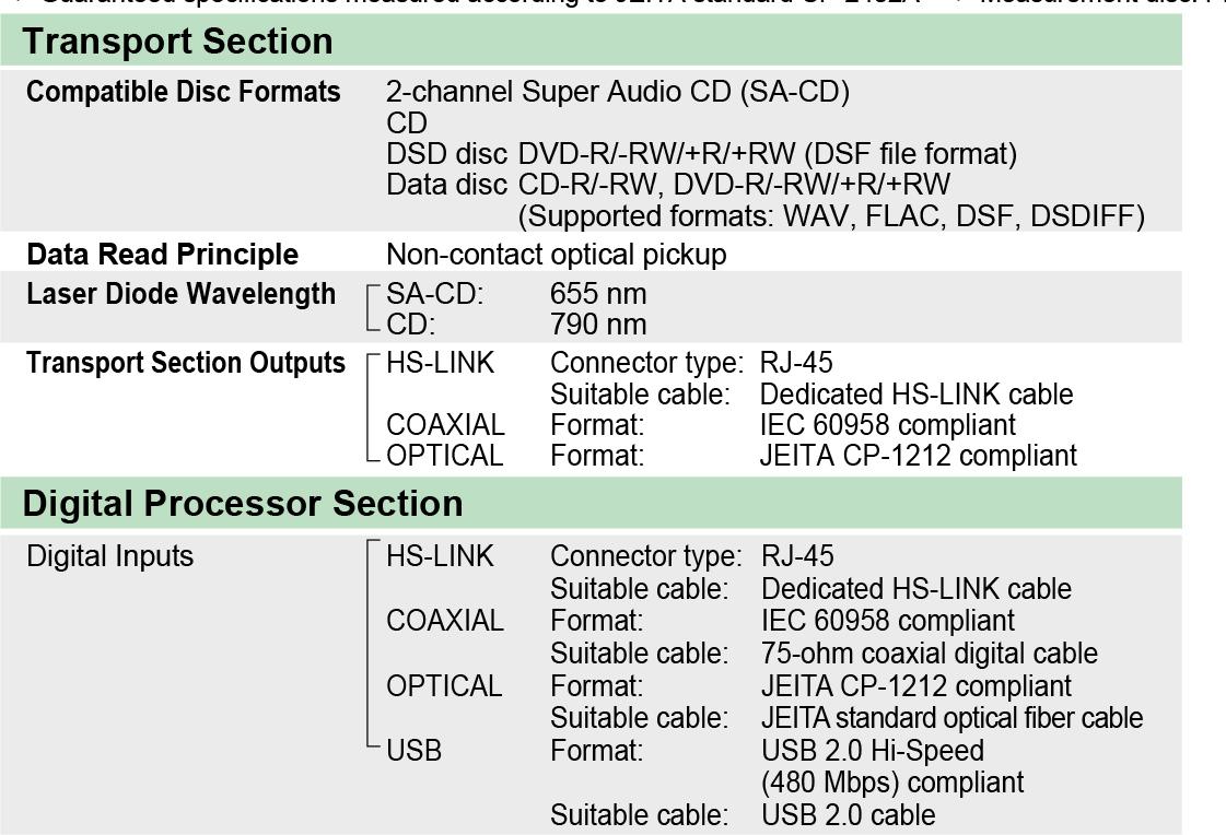 cd accuphase dp560 giá tốt nhất hà nội