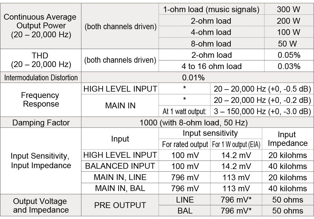 ampli accuphase E800 giá rẻ nhất hà nội